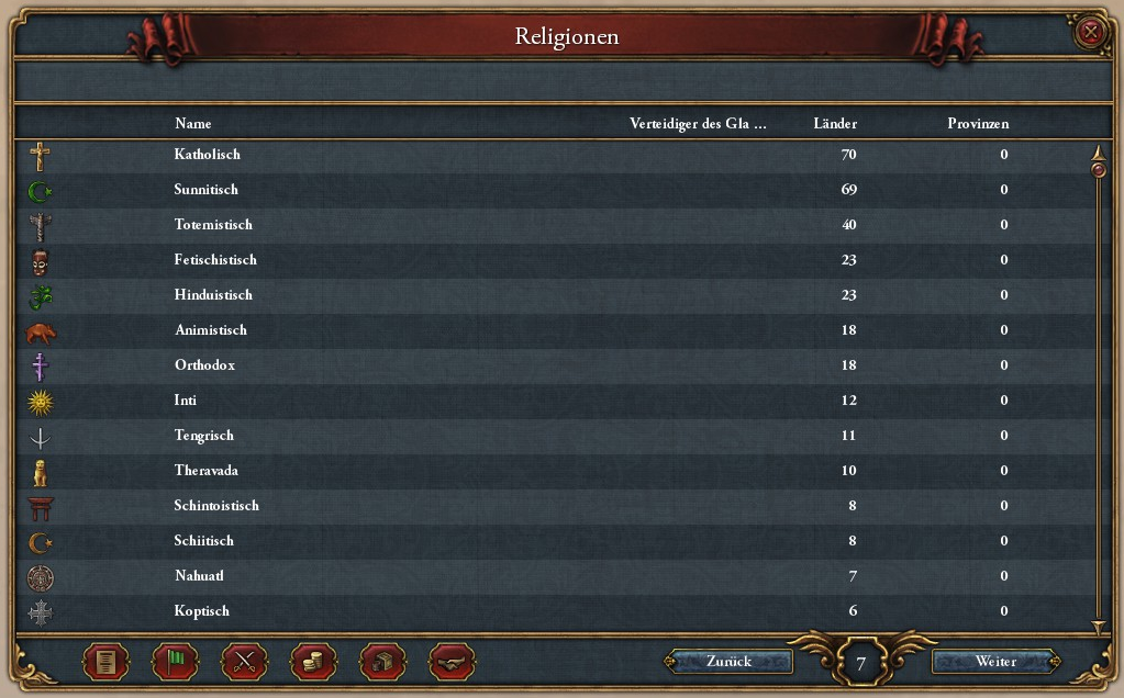 Ritter_1472-Religion.png