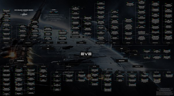 eve-career-chart.jpg